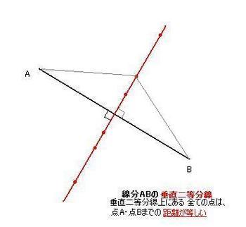 分 線 垂直 二 等